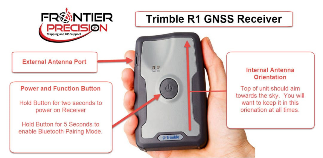 R1 GNSS Receiver